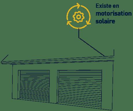 Porte garade